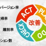 3月22日(木)名古屋駅 google optimizeでWebサイト・ホームページ改善セミナー